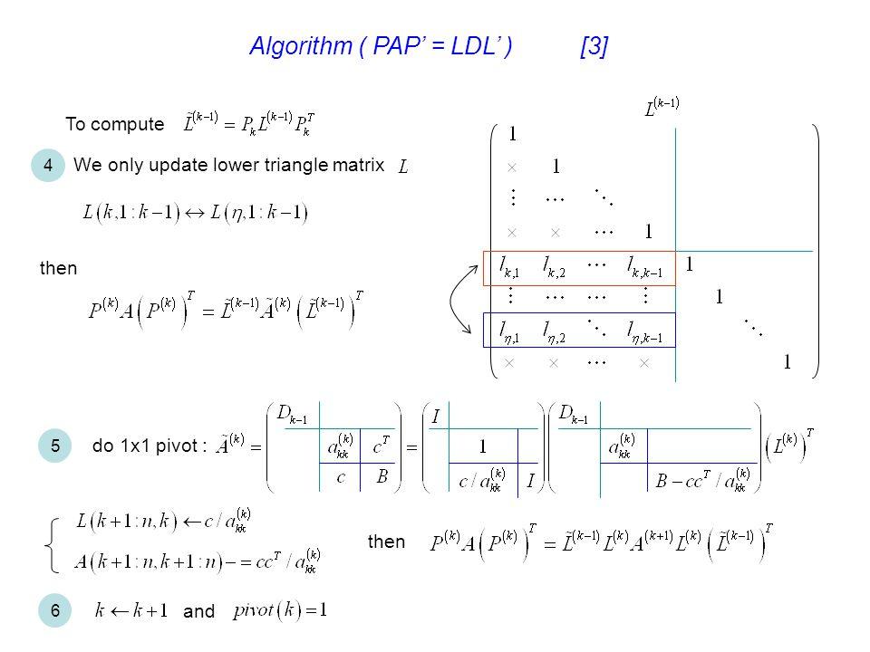 Algorithm ( PAP' = LDL' ) [3]